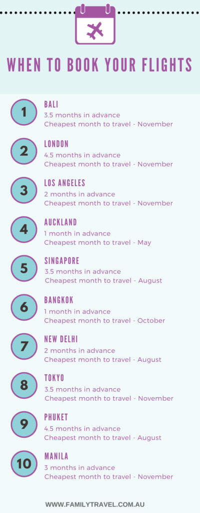 When is the best time to book flights? Infographic
